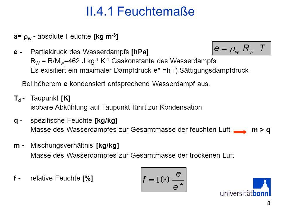II.4.1 Feuchtemaße a= w - absolute Feuchte [kg m-3]